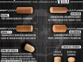 Tipos de Corcho - Vinos de La Mancha