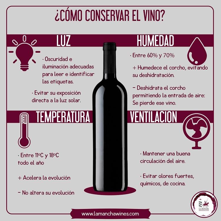 Buenas Condiciones para conservar el vino