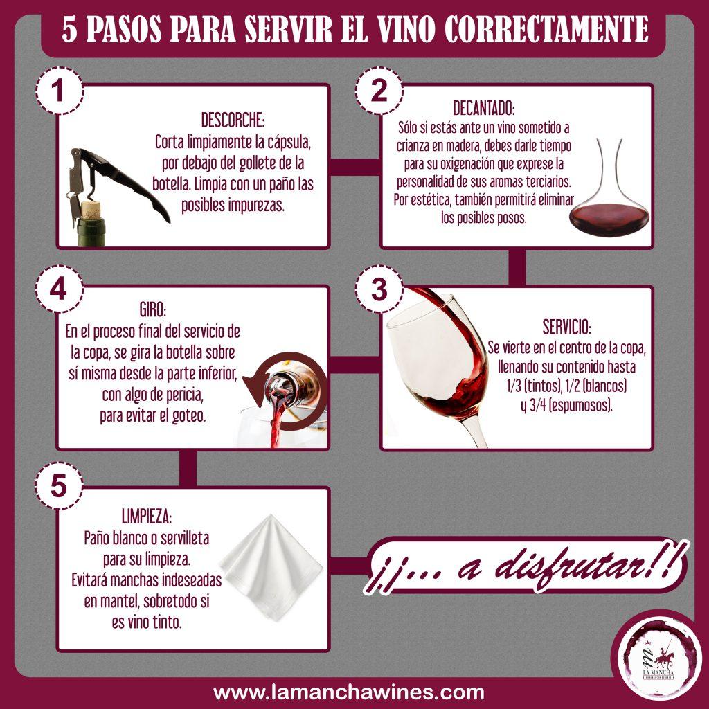 5-pasos-para-servir
