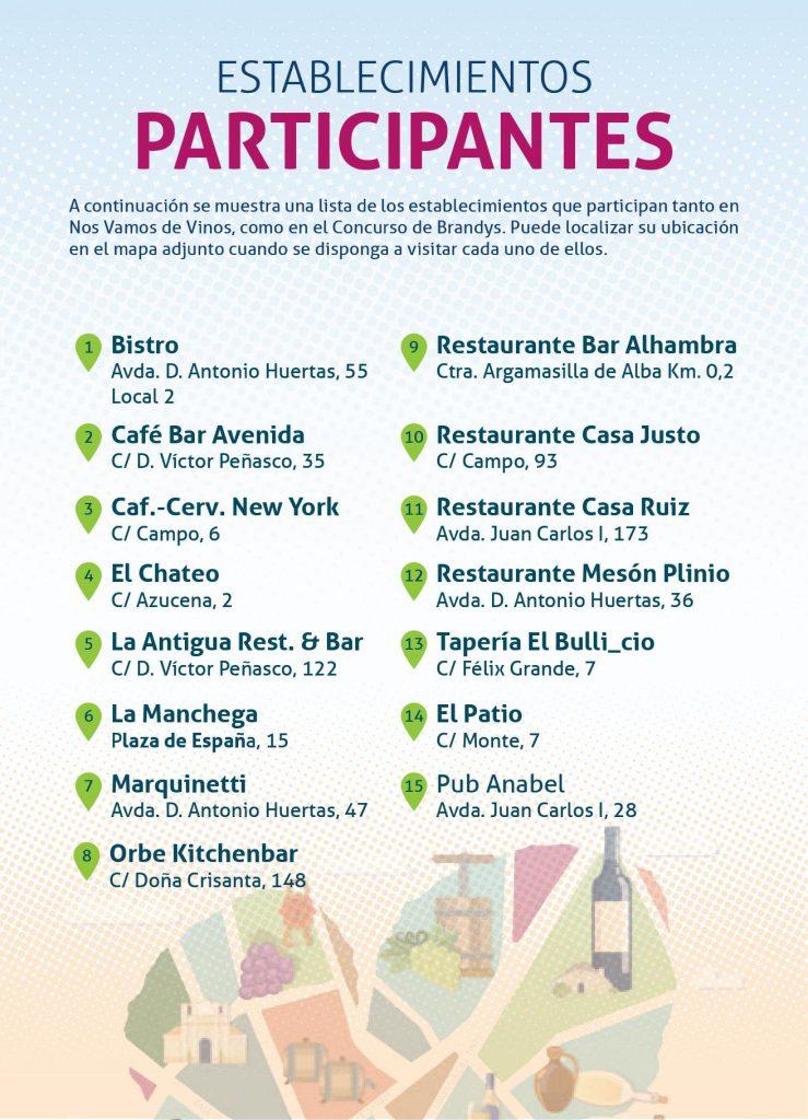 Locales participantes, DO La Mancha