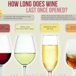 20160817-how-long-does-wine-last-once-opened
