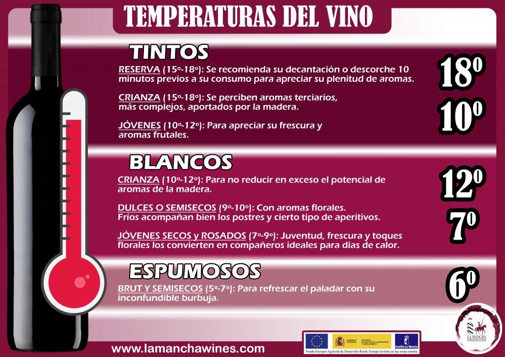 la-temperatura-del-vino