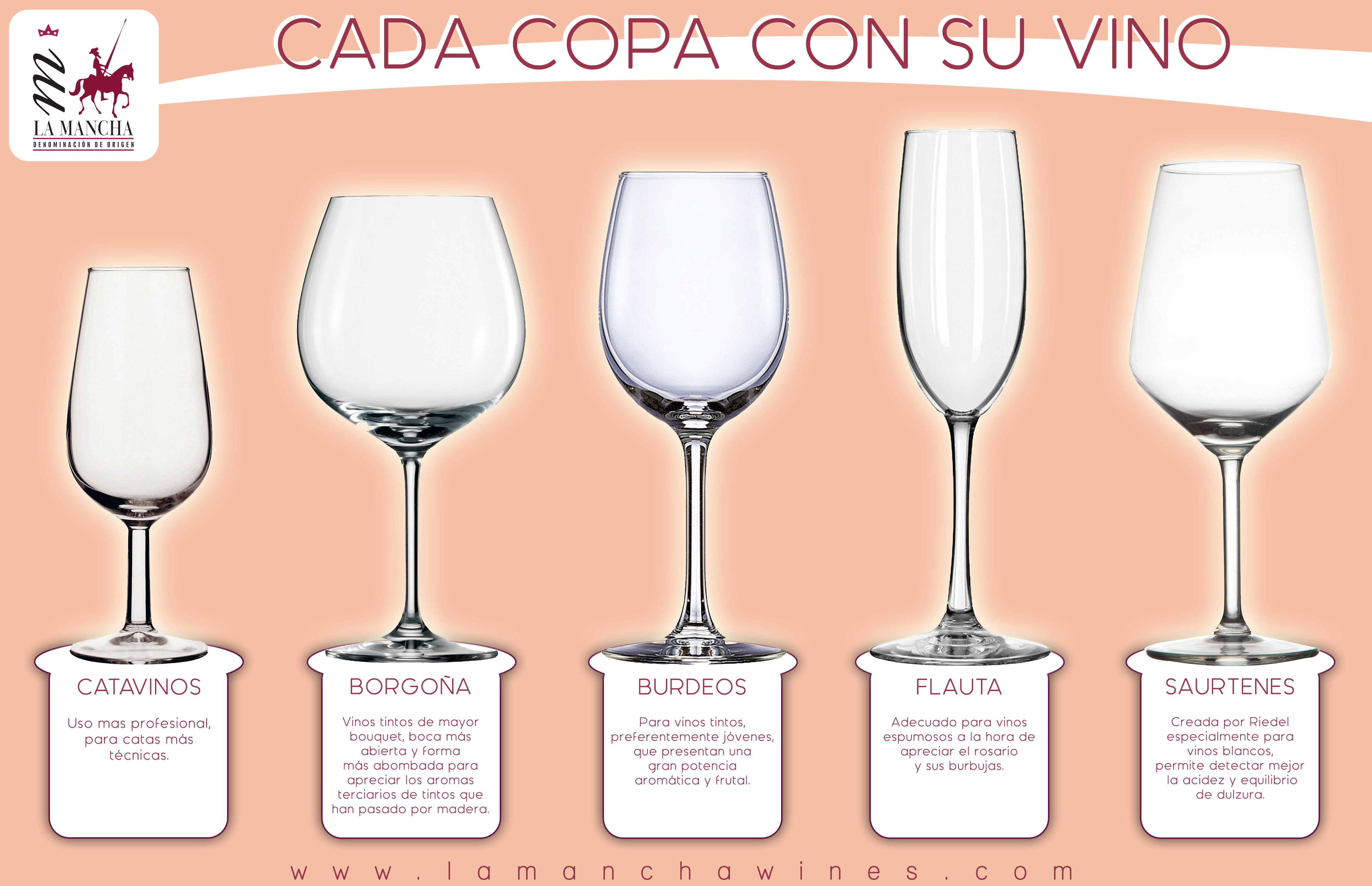 tipos de copas la mancha wines